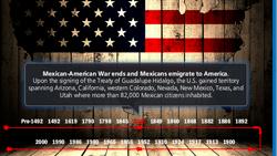 American flag -- graphic