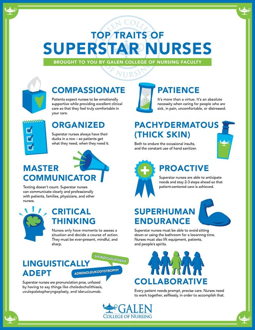 Top Traits of Superstar Nurses